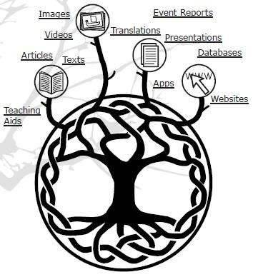 Contribution Tree